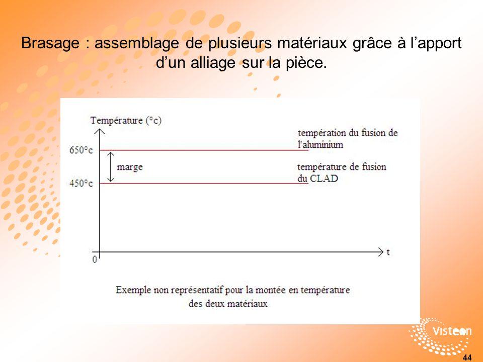 Brasage : assemblage de plusieurs matériaux grâce à l'apport d'un alliage sur la pièce.