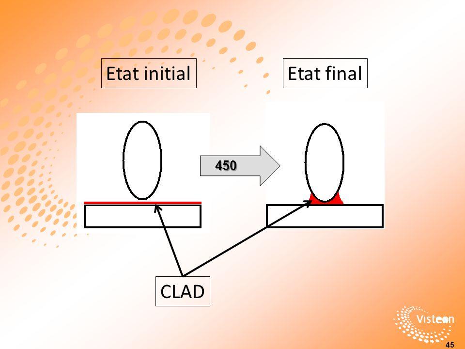 Etat initial Etat final 450 CLAD 45