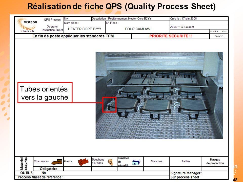 Réalisation de fiche QPS (Quality Process Sheet)