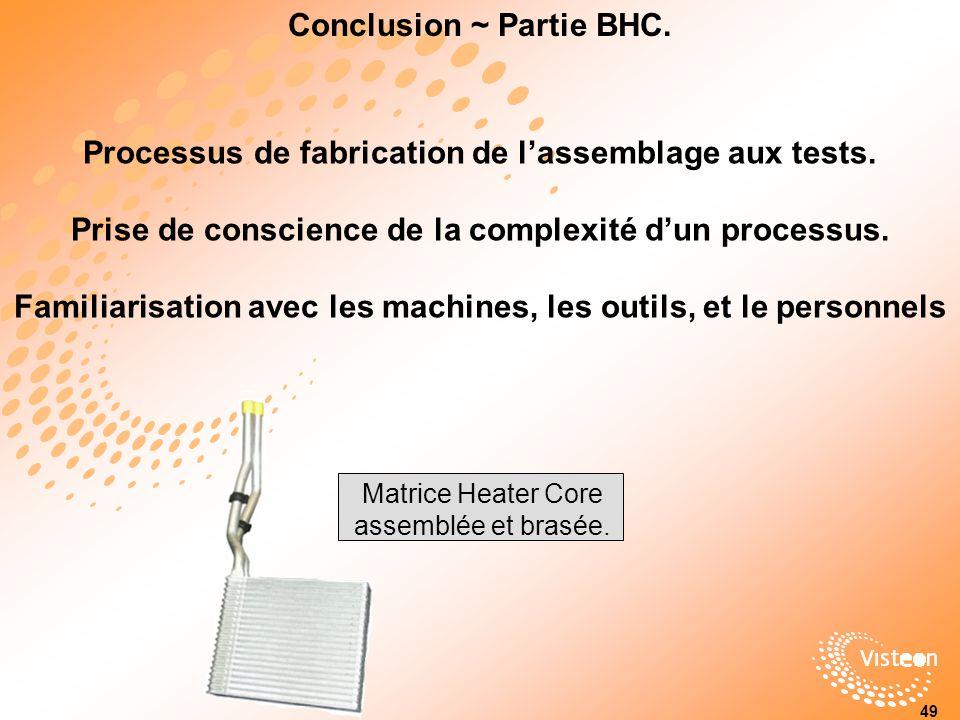 Conclusion ~ Partie BHC.