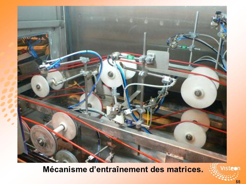 Mécanisme d'entraînement des matrices.