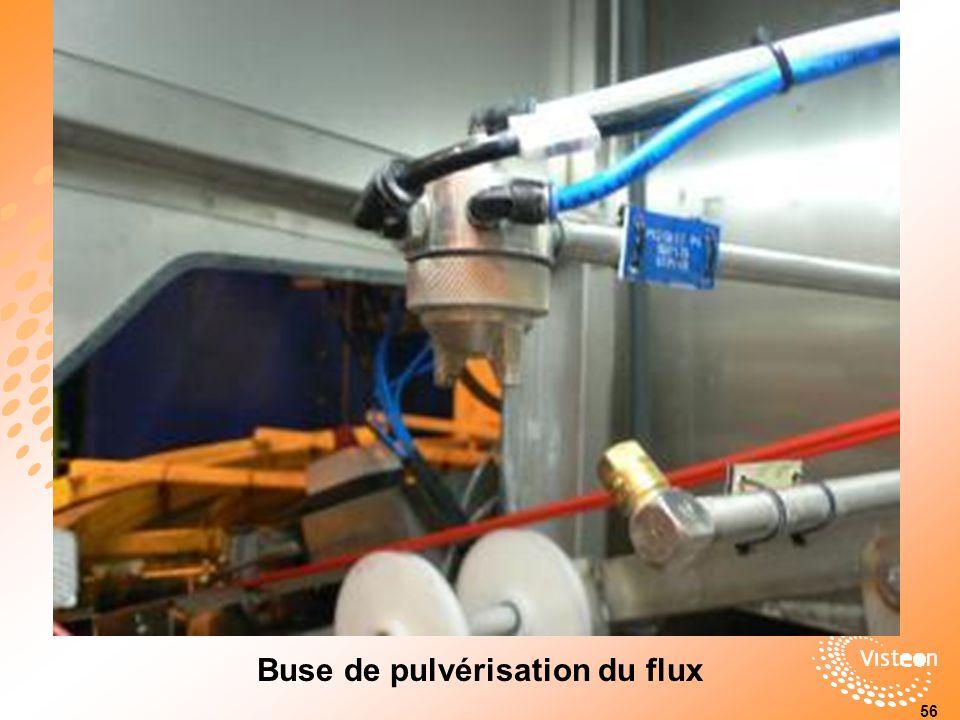 Buse de pulvérisation du flux