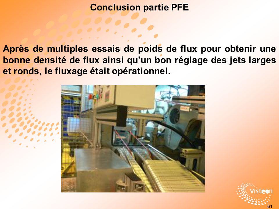 Conclusion partie PFE