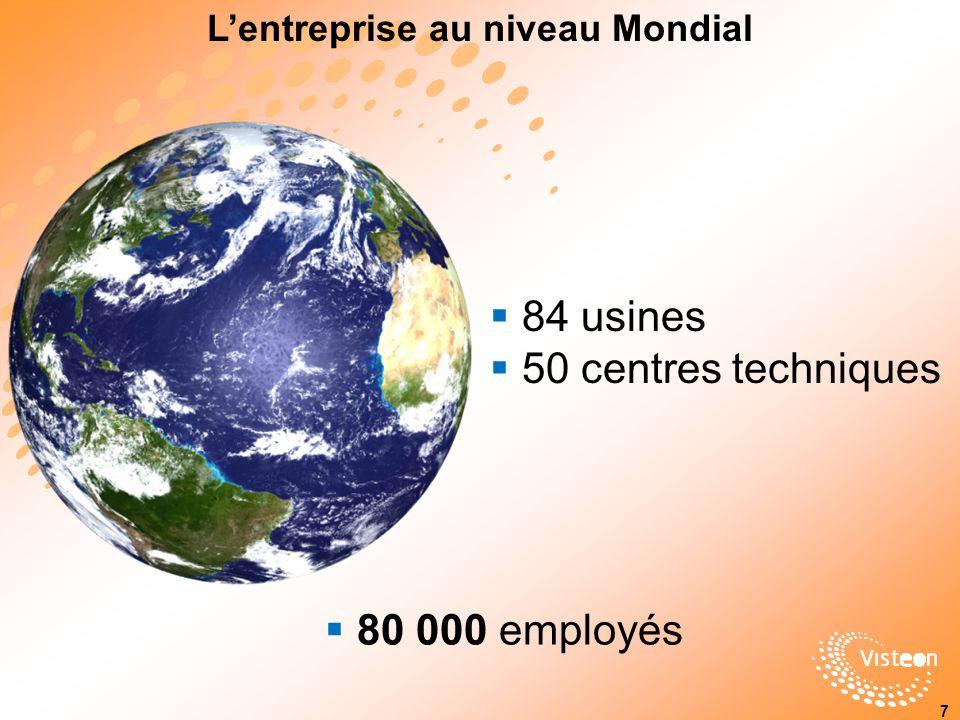 L'entreprise au niveau Mondial