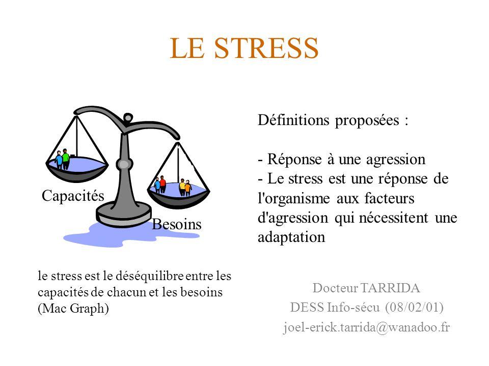 LE STRESS Définitions proposées : - Réponse à une agression