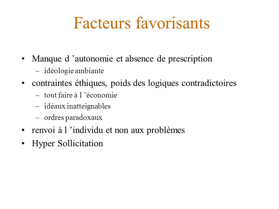 Facteurs favorisants Manque d 'autonomie et absence de prescription