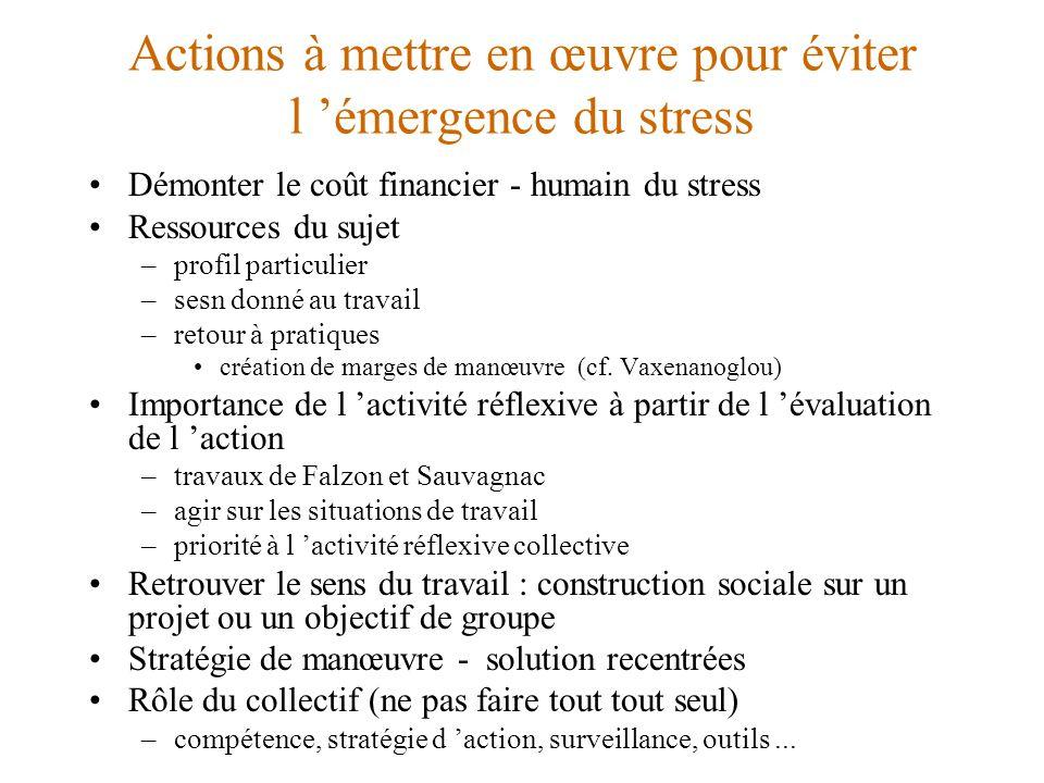 Actions à mettre en œuvre pour éviter l 'émergence du stress