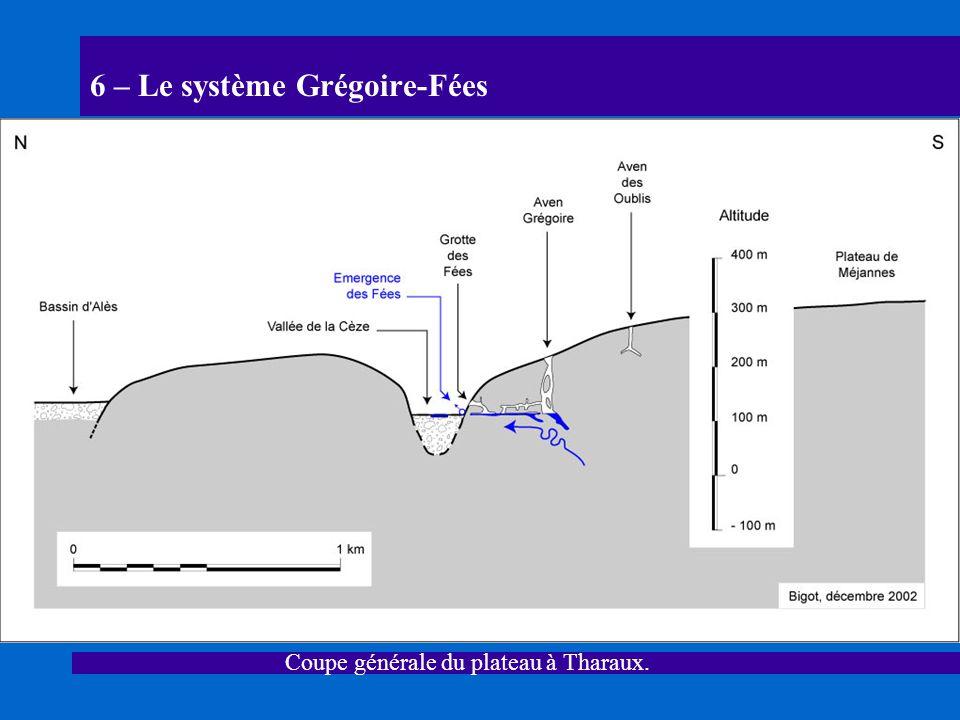 6 – Le système Grégoire-Fées