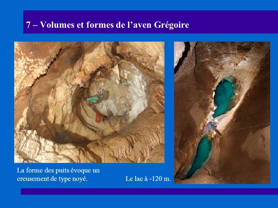 7 – Volumes et formes de l'aven Grégoire