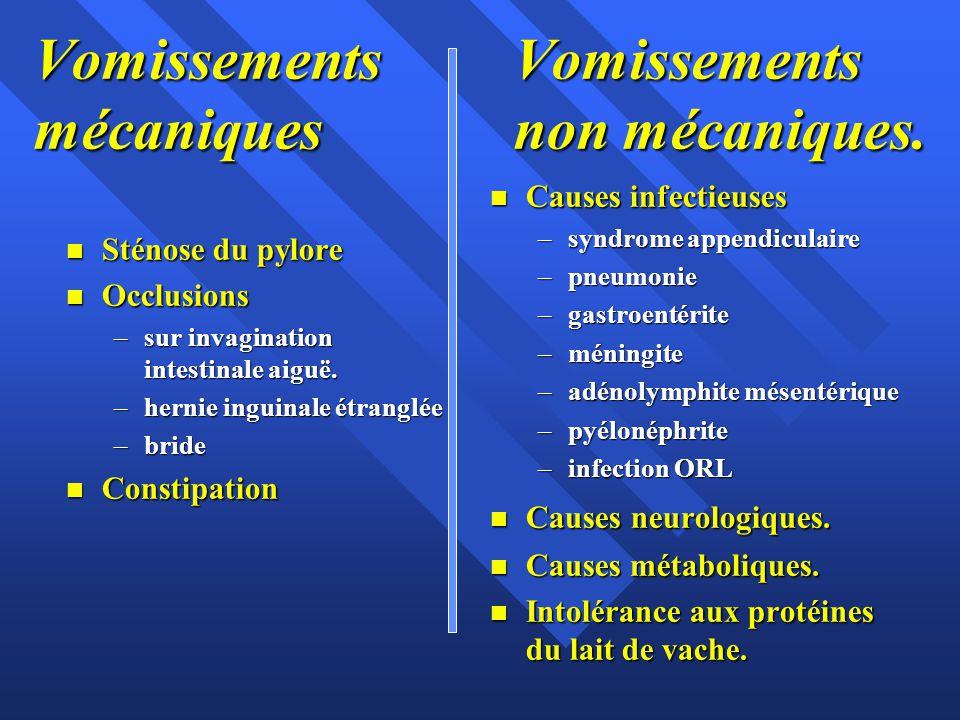 Vomissements Vomissements mécaniques non mécaniques.