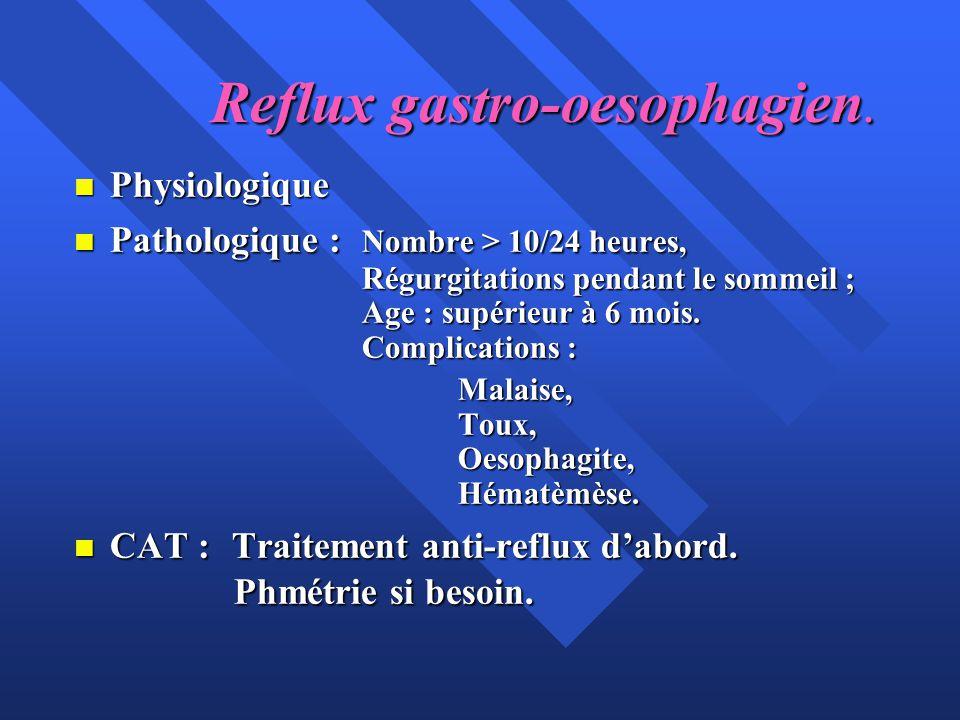 Reflux gastro-oesophagien.