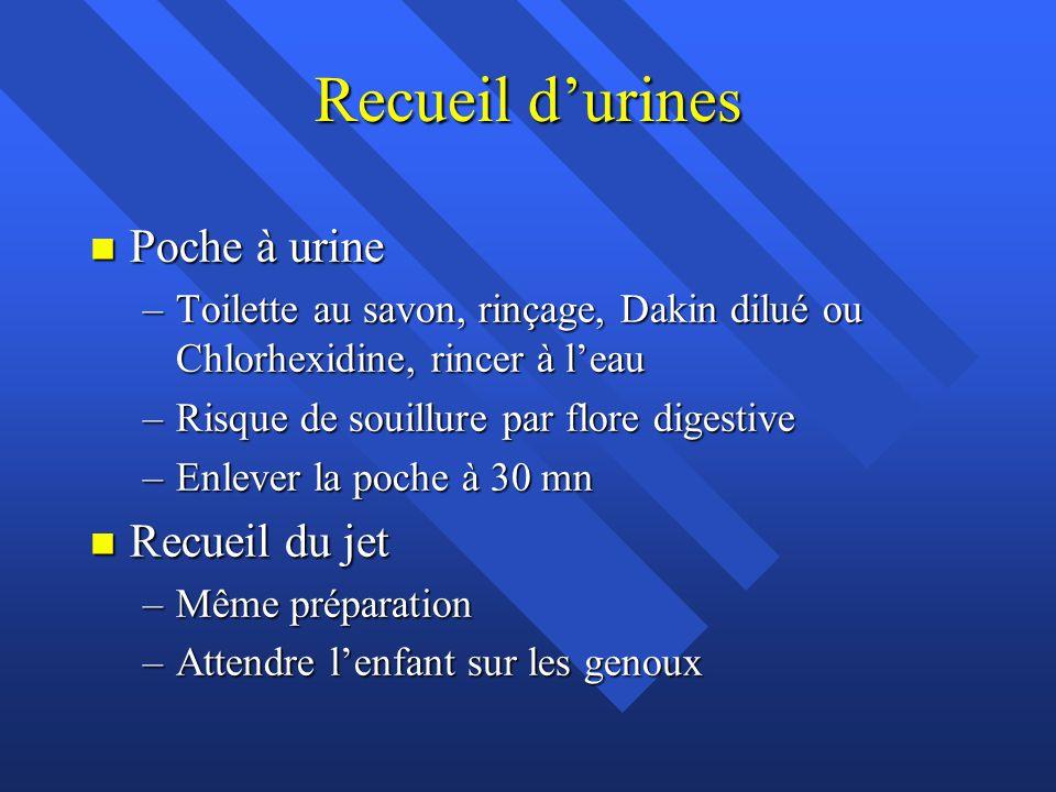 Recueil d'urines Poche à urine Recueil du jet