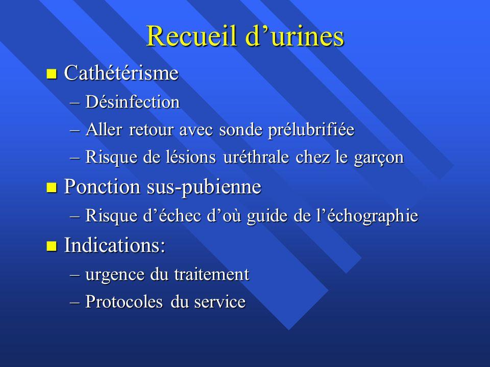 Recueil d'urines Cathétérisme Ponction sus-pubienne Indications: