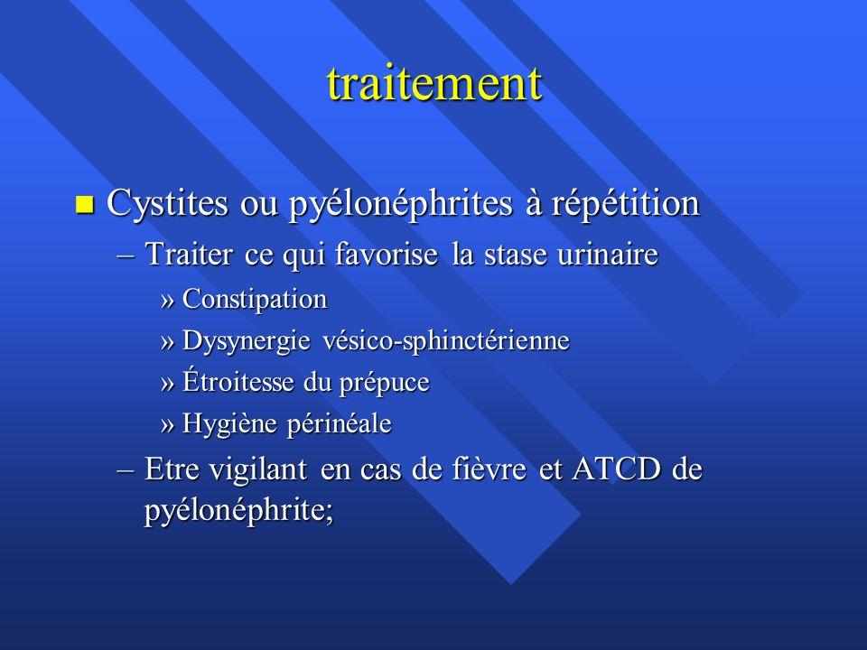 traitement Cystites ou pyélonéphrites à répétition