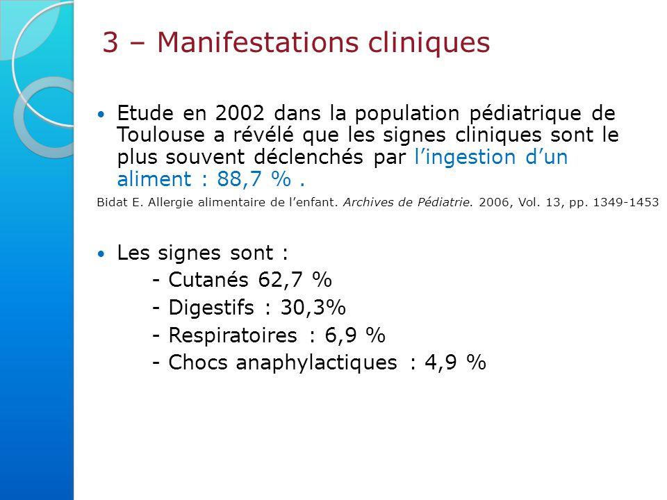 3 – Manifestations cliniques