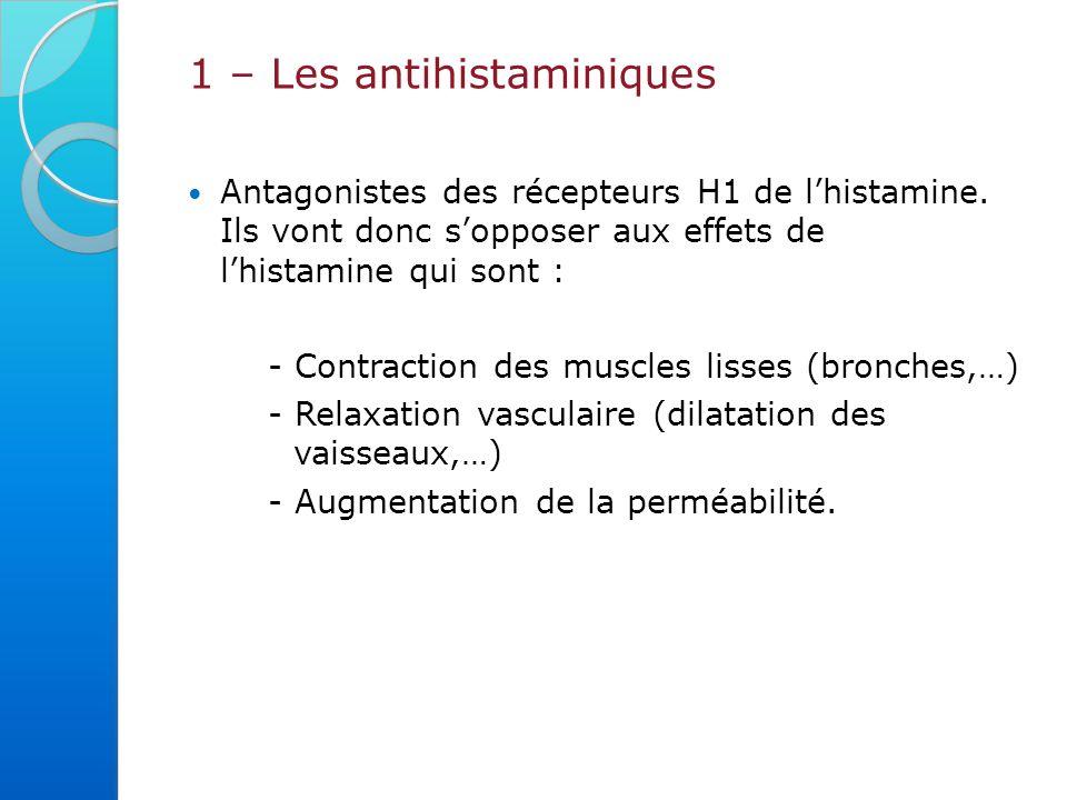 1 – Les antihistaminiques