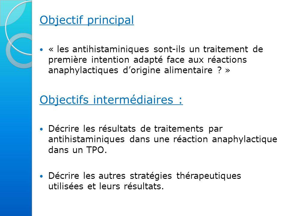 Objectifs intermédiaires :