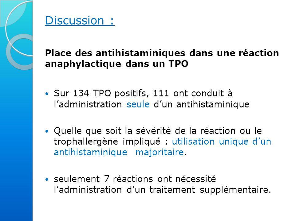 Discussion : Place des antihistaminiques dans une réaction anaphylactique dans un TPO.