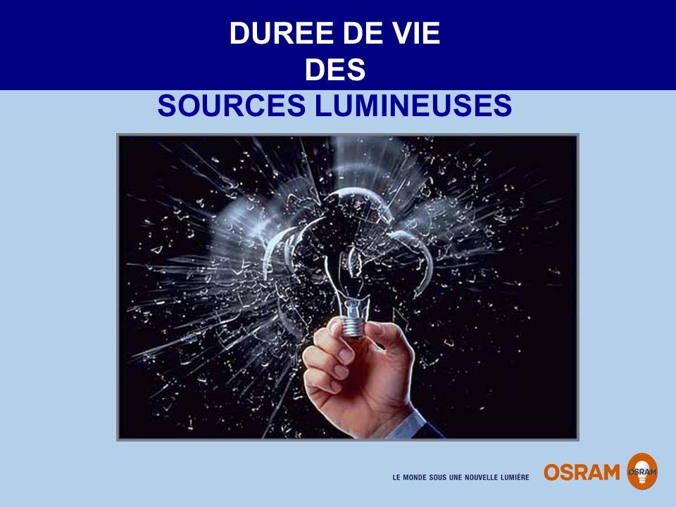 DUREE DE VIE DES SOURCES LUMINEUSES