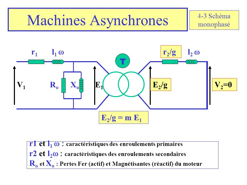 Machines Asynchrones r1 l1 w l2 w r2/g Ro Xo E1 V1 V2=0 E2/g T