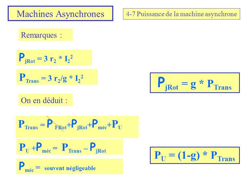 4-7 Puissance de la machine asynchrone