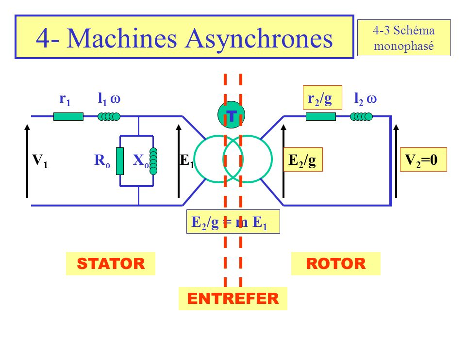 4- Machines Asynchrones