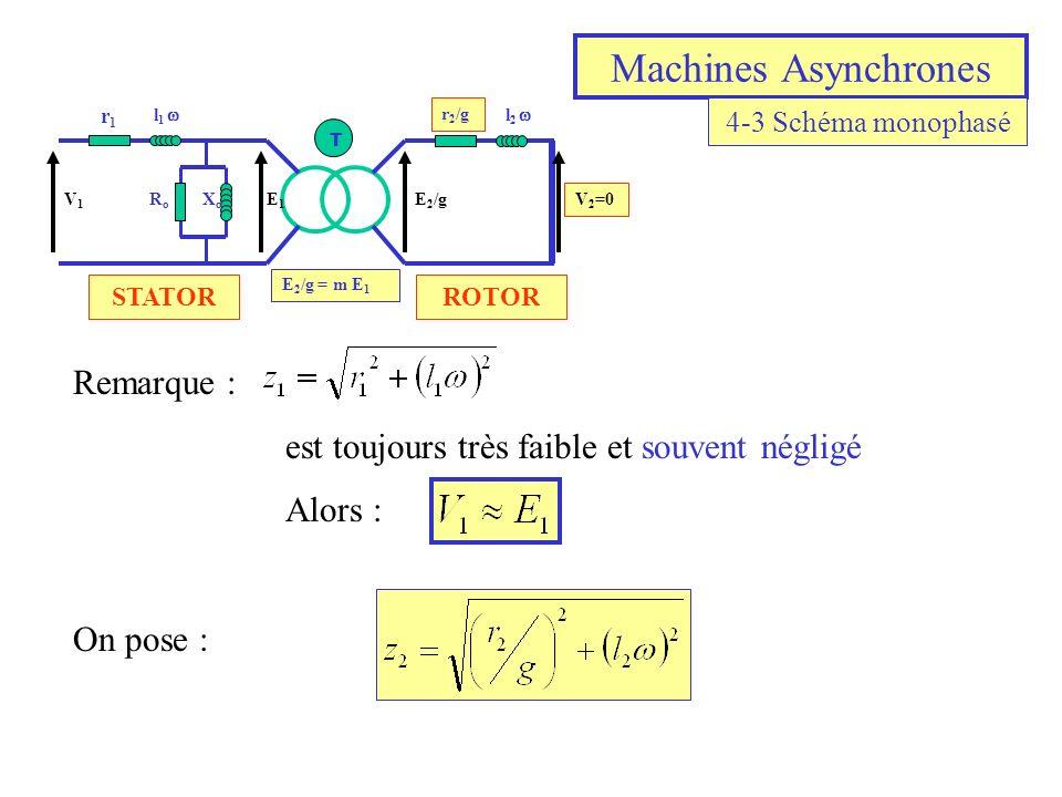 Machines Asynchrones Remarque :