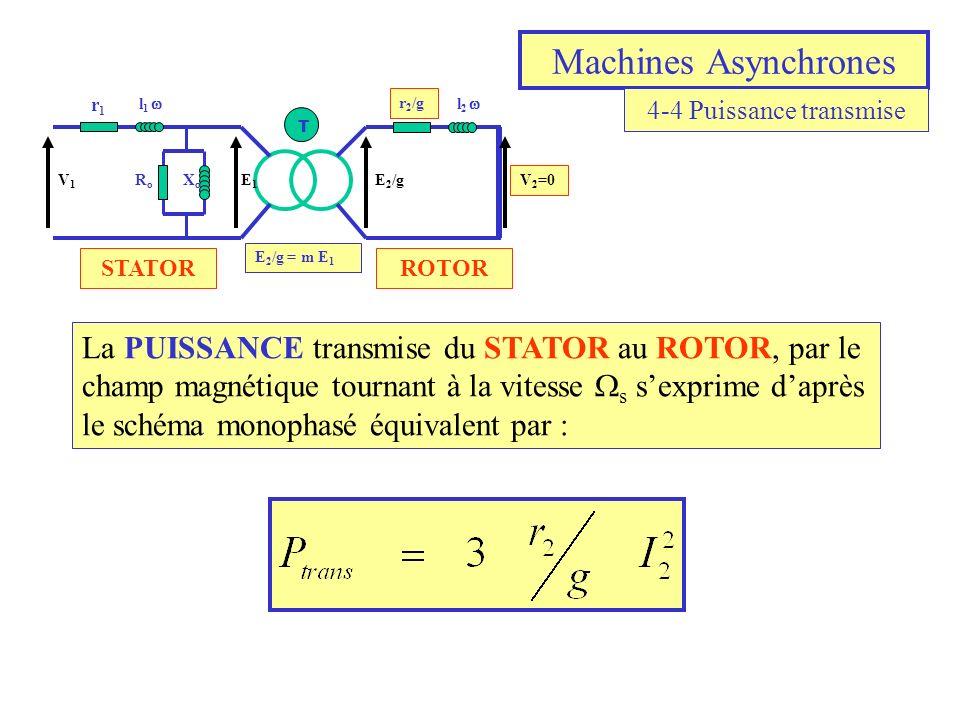 Machines Asynchrones r1. l1 w. l2 w. r2/g. Ro. Xo. E1. V1. V2=0. E2/g. T. E2/g = m E1. 4-4 Puissance transmise.