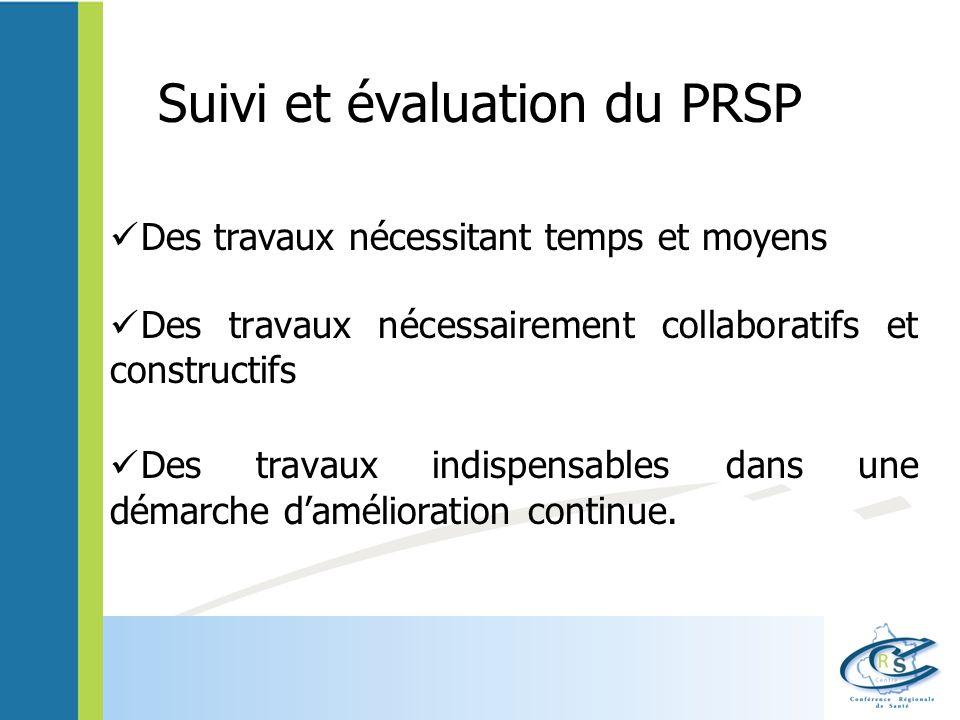 Suivi et évaluation du PRSP