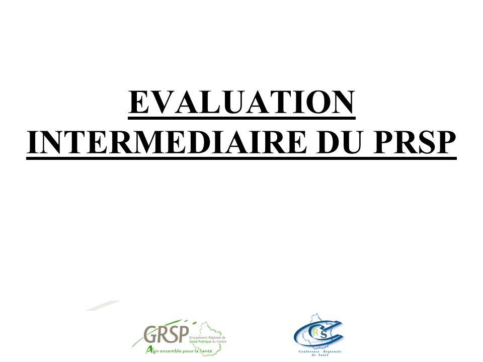 EVALUATION INTERMEDIAIRE DU PRSP