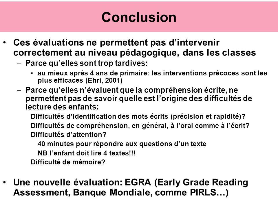 ConclusionCes évaluations ne permettent pas d'intervenir correctement au niveau pédagogique, dans les classes.