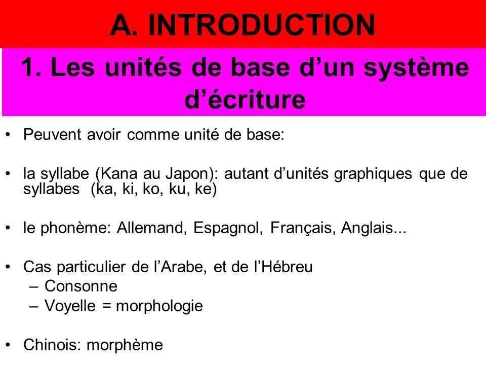 1. Les unités de base d'un système d'écriture