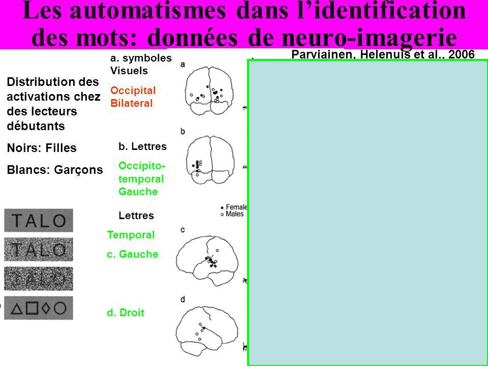 Les automatismes dans l'identification des mots: données de neuro-imagerie
