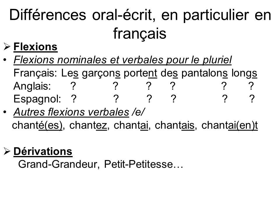 Différences oral-écrit, en particulier en français
