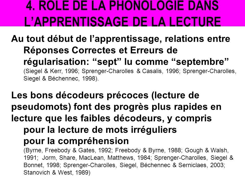 4. ROLE DE LA PHONOLOGIE DANS L'APPRENTISSAGE DE LA LECTURE