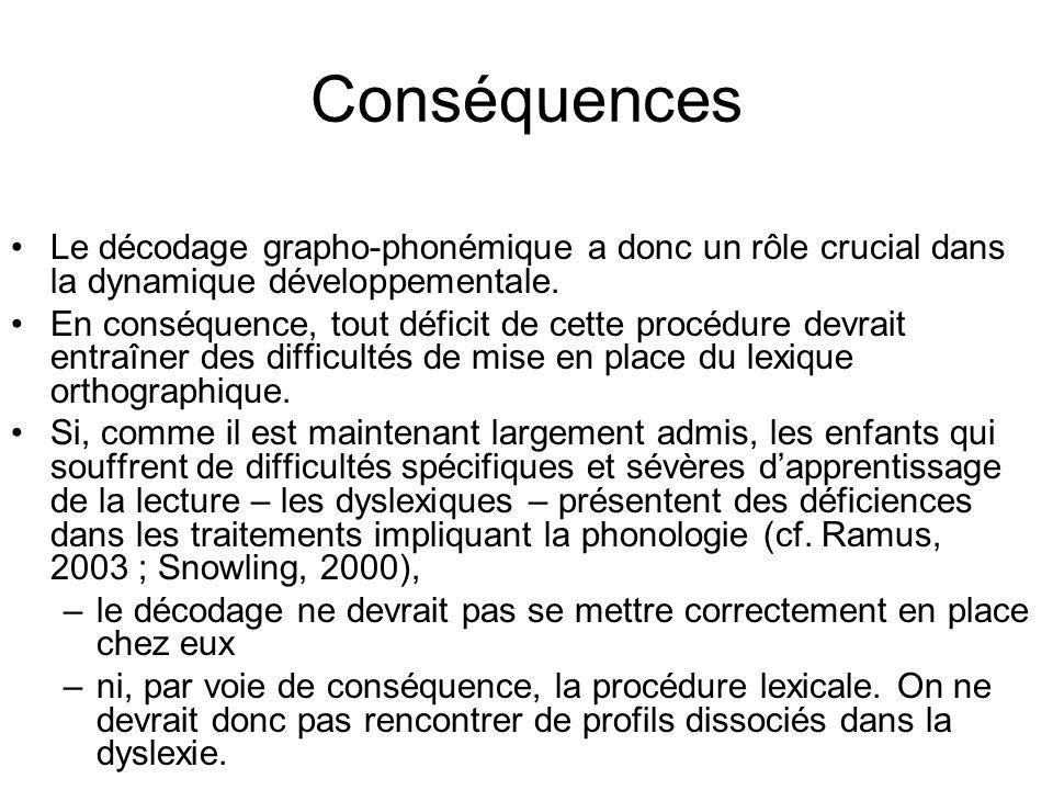 Conséquences Le décodage grapho-phonémique a donc un rôle crucial dans la dynamique développementale.
