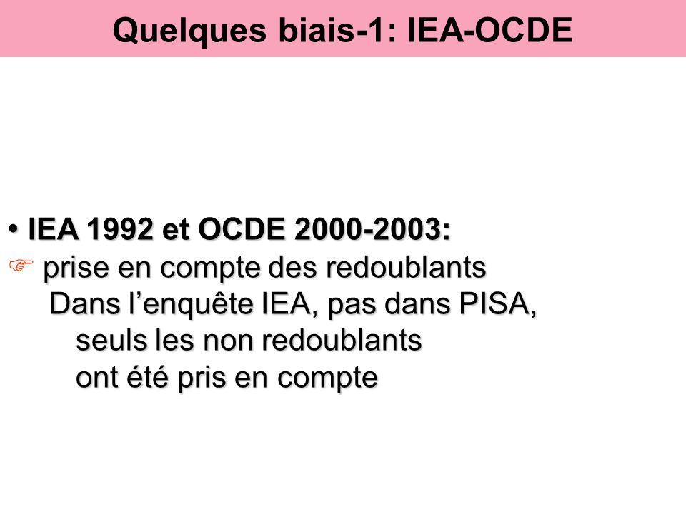 Quelques biais-1: IEA-OCDE