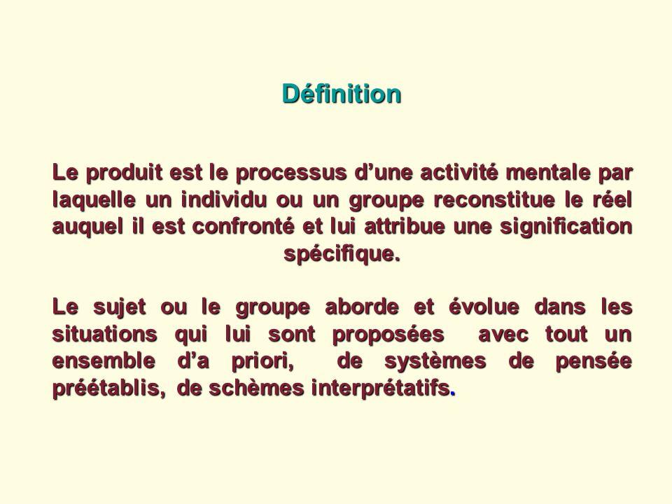 Définition Le produit est le processus d'une activité mentale par laquelle un individu ou un groupe reconstitue le réel auquel il est confronté et lui attribue une signification spécifique.