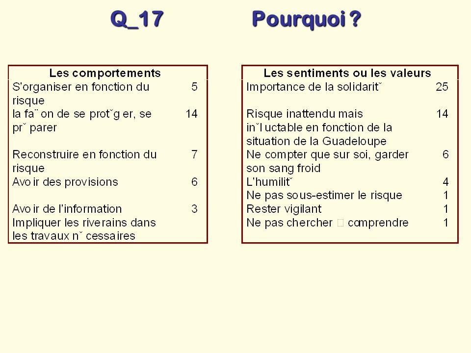Q_17 Pourquoi