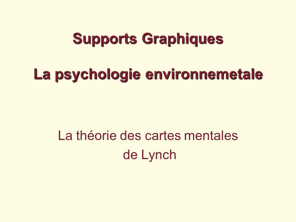 Supports Graphiques La psychologie environnemetale