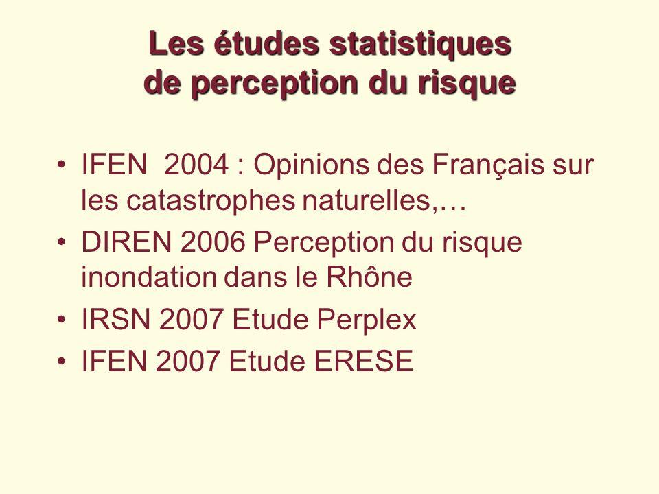 Les études statistiques de perception du risque