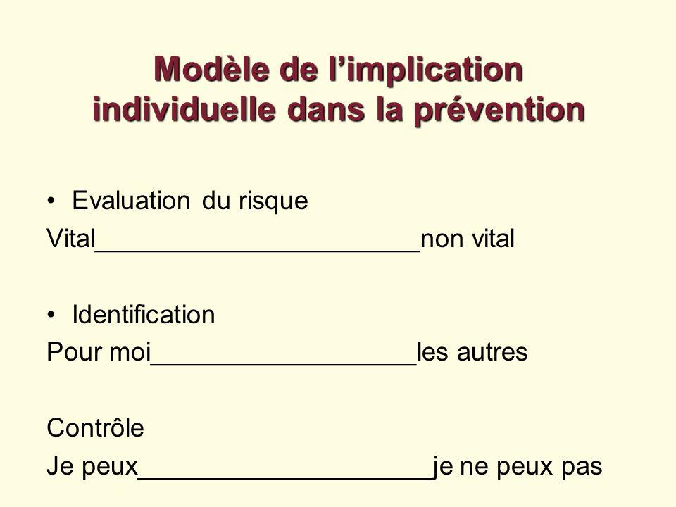 Modèle de l'implication individuelle dans la prévention