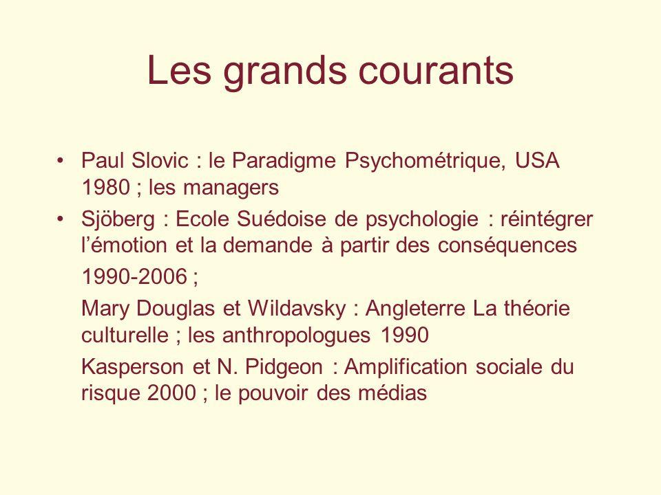 Les grands courantsPaul Slovic : le Paradigme Psychométrique, USA 1980 ; les managers.