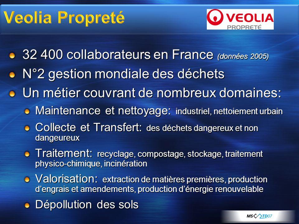 Veolia Propreté 32 400 collaborateurs en France (données 2005)