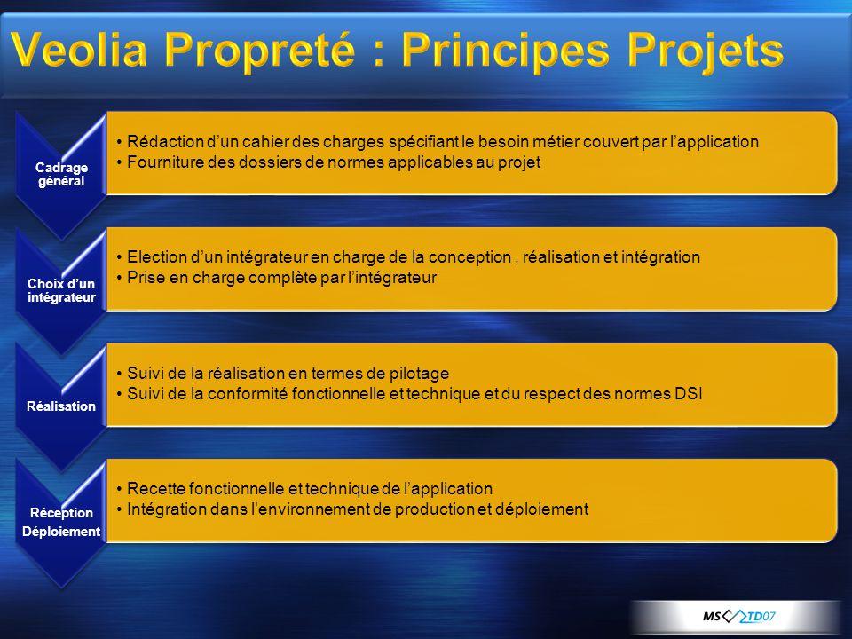 Veolia Propreté : Principes Projets