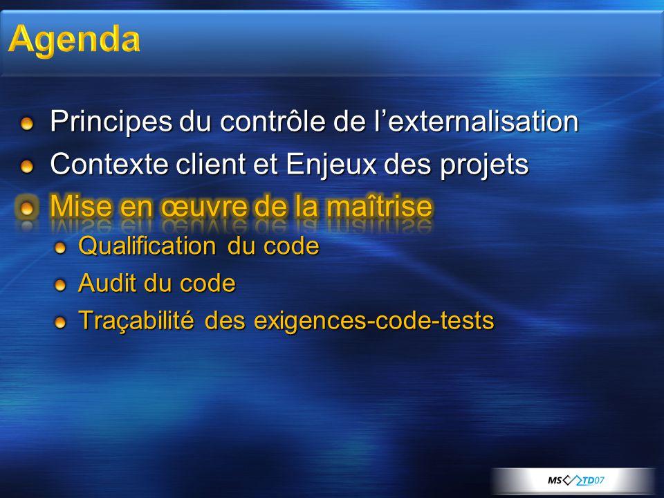 Agenda Principes du contrôle de l'externalisation