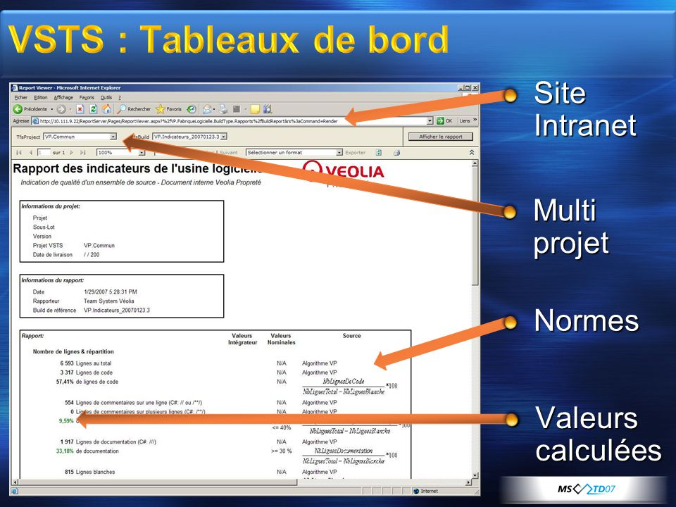 VSTS : Tableaux de bord Site Intranet Multi projet Normes