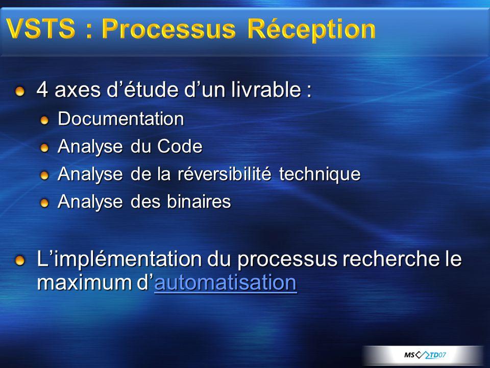 VSTS : Processus Réception
