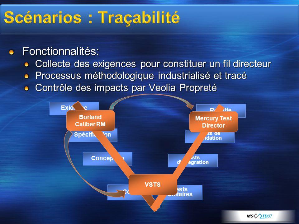 Scénarios : Traçabilité