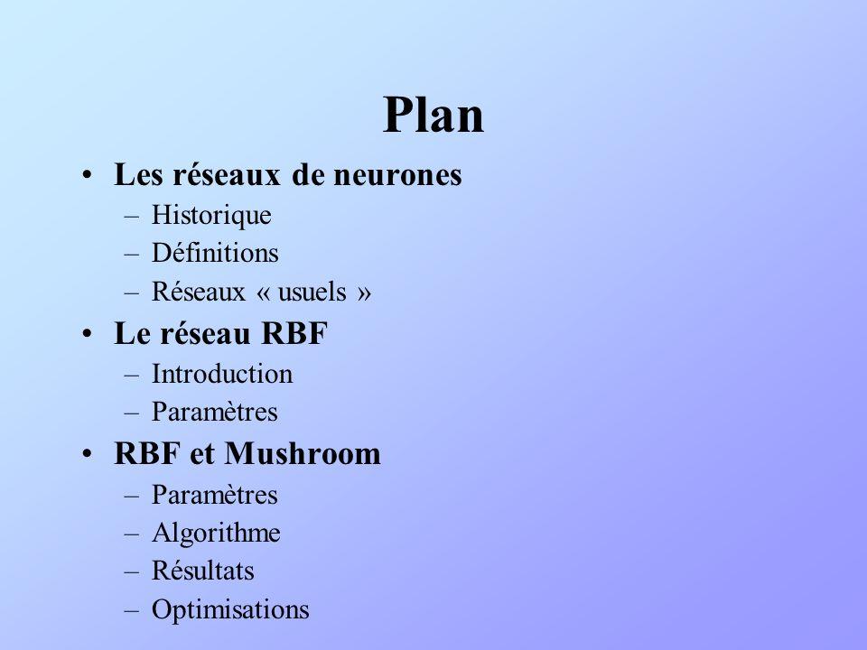 Plan Les réseaux de neurones Le réseau RBF RBF et Mushroom Historique